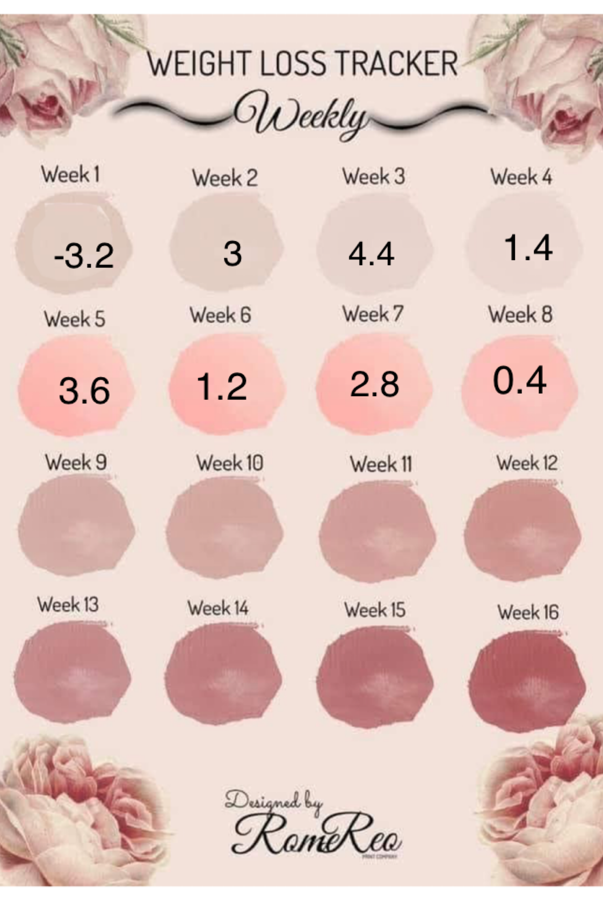 Weekly Weightloss Tracker
